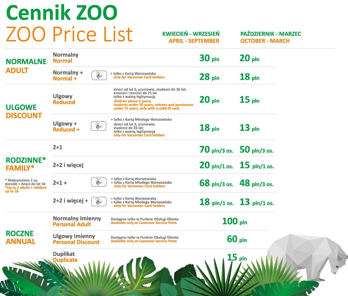 Bilety Wizyta W Zoo Zoo Warszawa